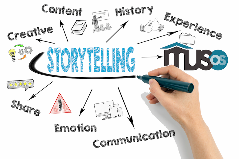MusOS Storytelling