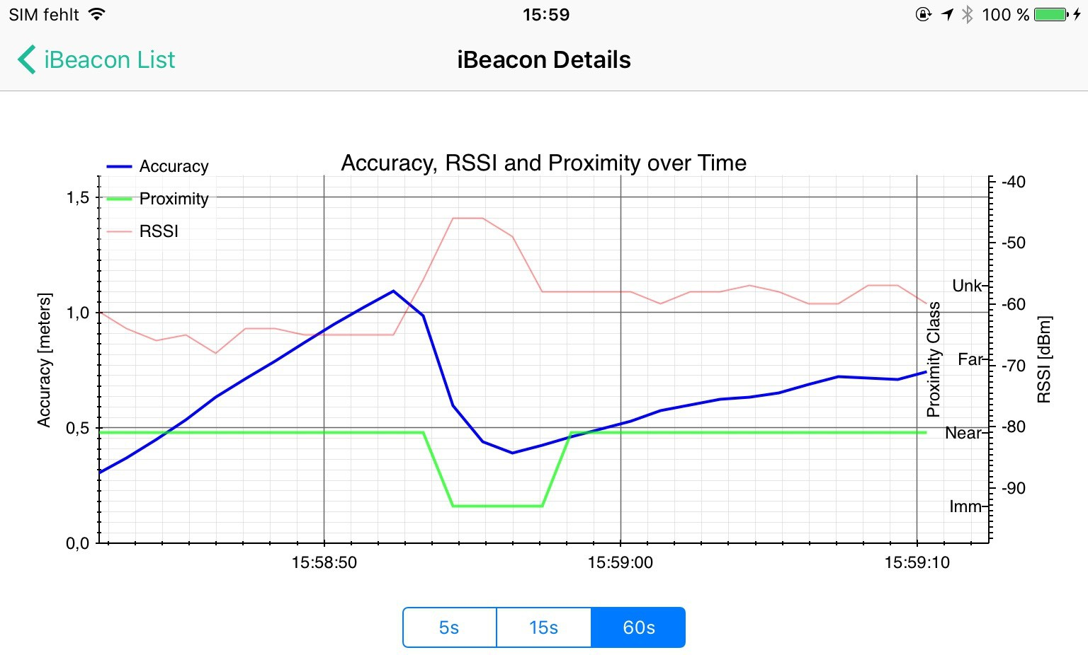 Beacon Analyzer App published | contexagon
